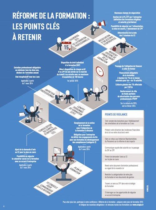 Infographie_points_cles_reforme_decembre_2014