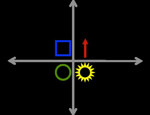 PÉDAGOGIE ACTIVE & LUDIQUE – FORMATION DE FORMATEUR — Learning By Doing